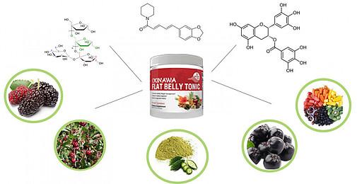 Main natural ingredients