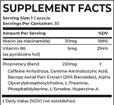 ReVision Eye Supplement Facts